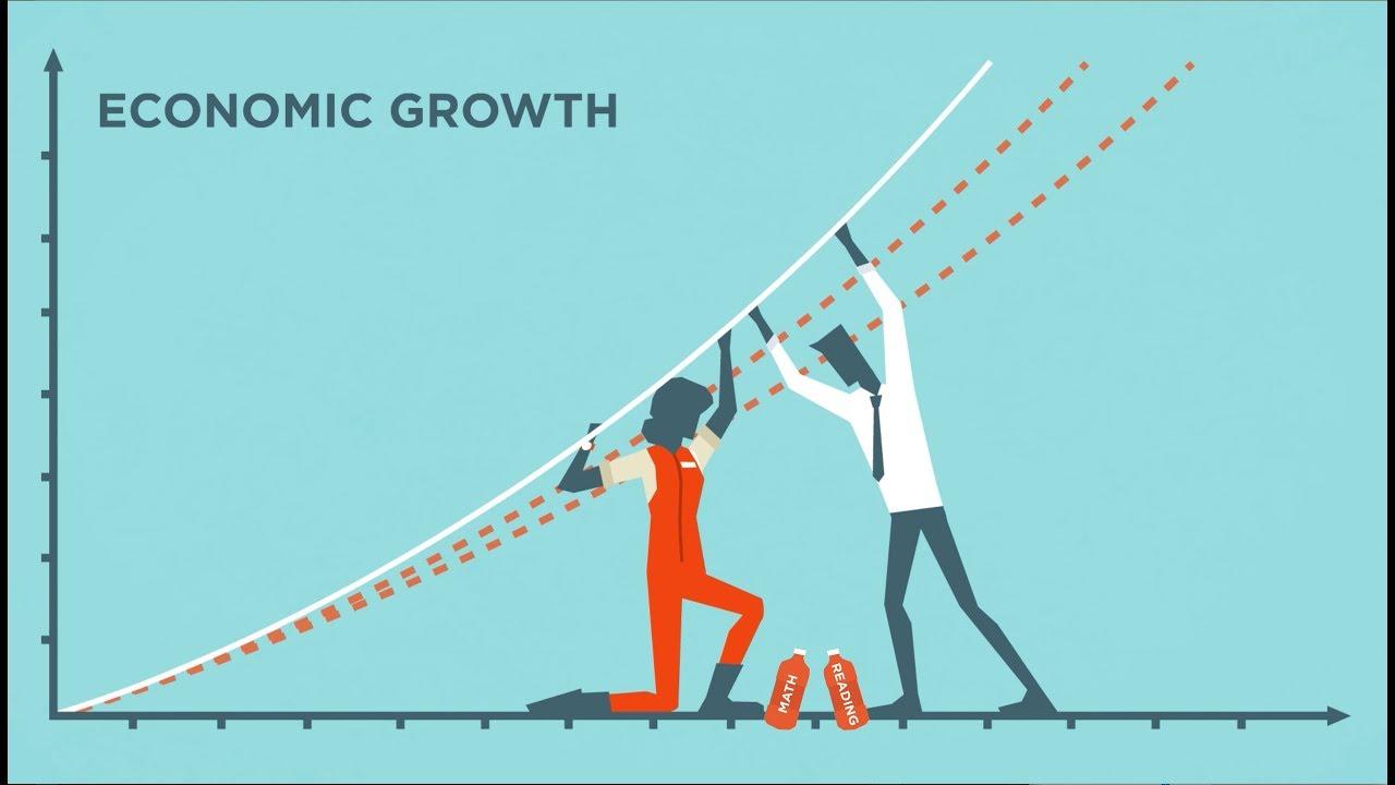 role of education in economic development